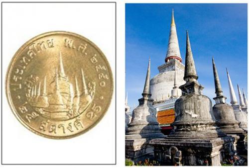 ความสำคัญของลวดลายศาสนสถานของไทยบนเหรียญกษาปณ์หมุนเวียนในรัชกาลที่ ๙